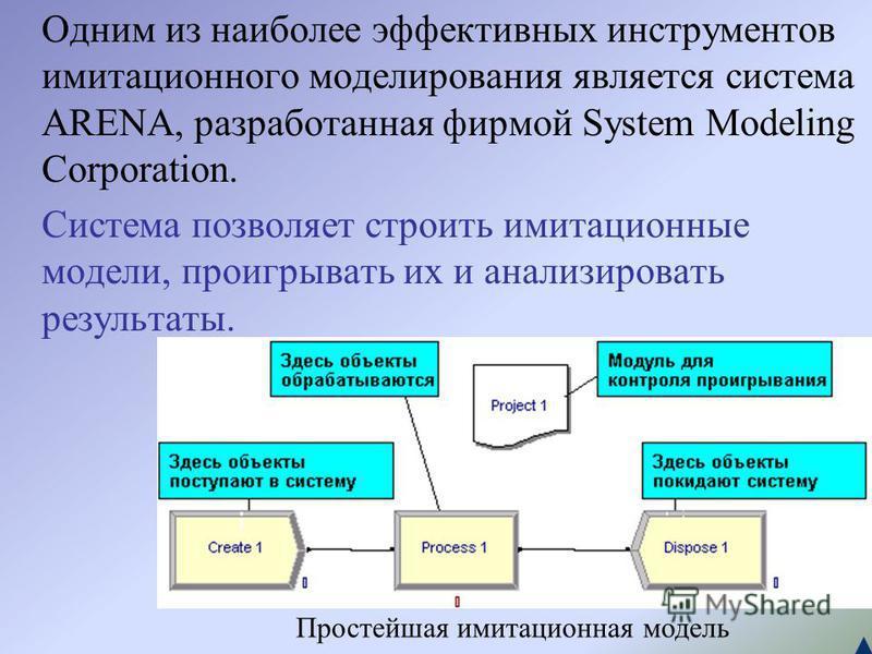 Одним из наиболее эффективных инструментов имитационного моделирования является система ARENA, разработанная фирмой System Modeling Corporation. Система позволяет строить имитационные модели, проигрывать их и анализировать результаты. Простейшая имит