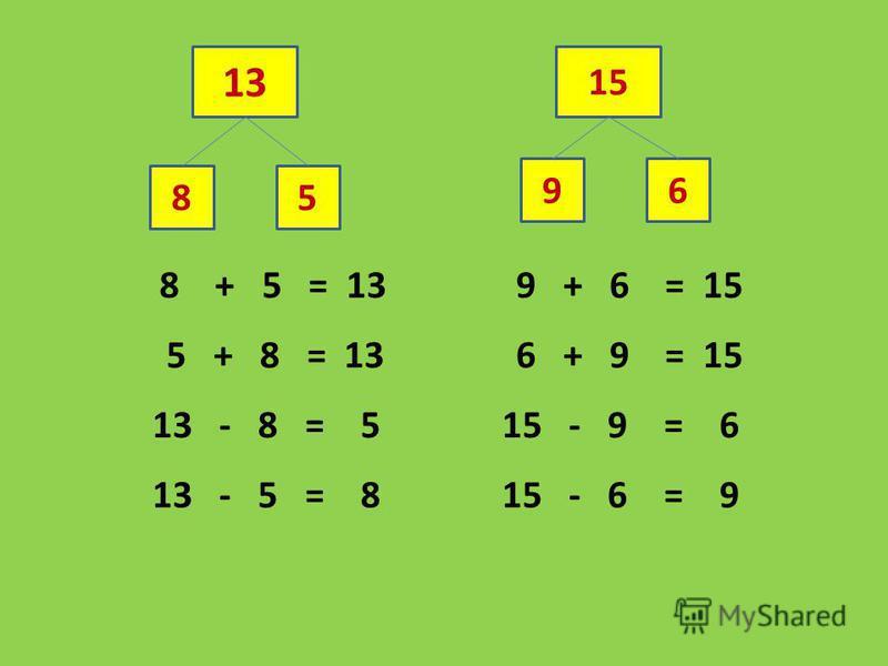 13 15 85 96 8 + 5 = 13 5 + 8 = 13 13 - 8 = 5 13 - 5 = 8 9 + 6 = 15 6 + 9 = 15 15 - 9 = 6 15 - 6 = 9