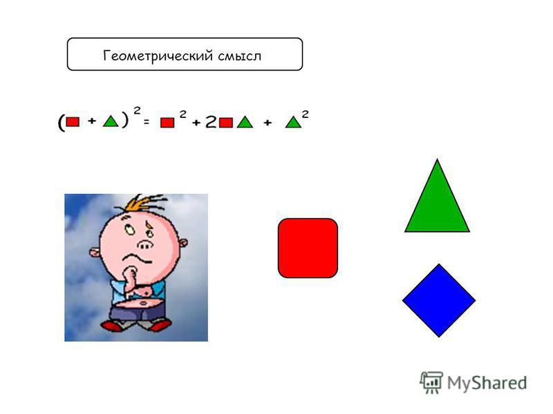 Геометрический смысл