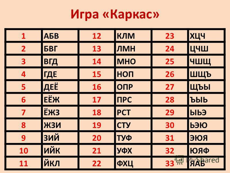 Николай Лесков. попреблагорассмотрительствующемуся Конан Дойль. наполеононенавистничества
