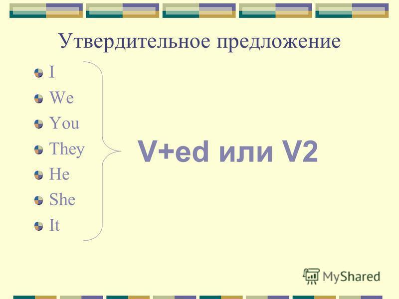 Утвердительное предложение I We You They He She It V+ed или V2