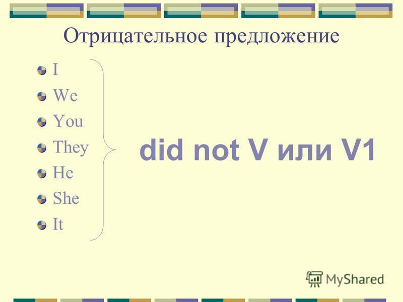 Отрицательное предложение I We You They He She It did not V или V1