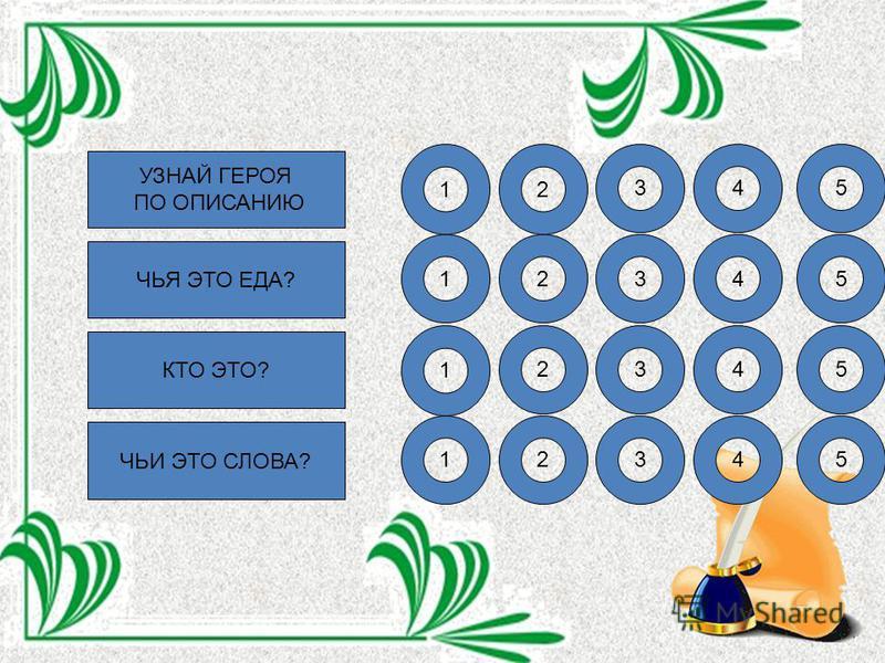 Учитель Фёдорова Н.А. ГБОУ Гимназия 295 Фрунзенский район Санкт - Петербург