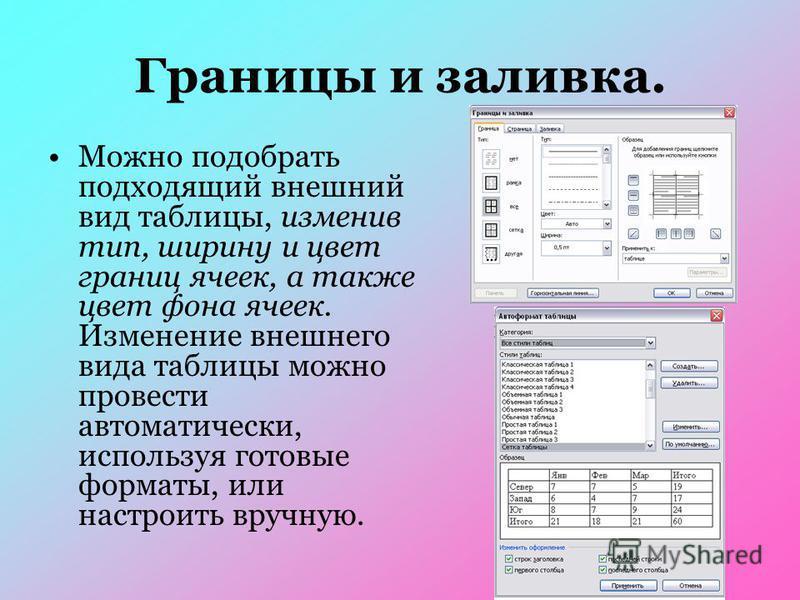 Границы и заливка. Можно подобрать подходящий внешний вид таблицы, изменив тип, ширину и цвет границ ячеек, а также цвет фона ячеек. Изменение внешнего вида таблицы можно провести автоматически, используя готовые форматы, или настроить вручную.