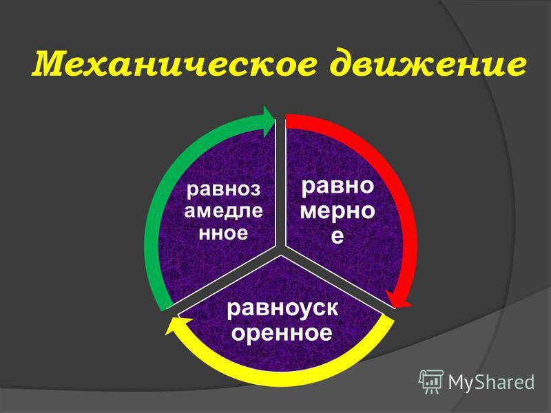 Механическое движение равно мерно е равноускоренное равнозамедленное