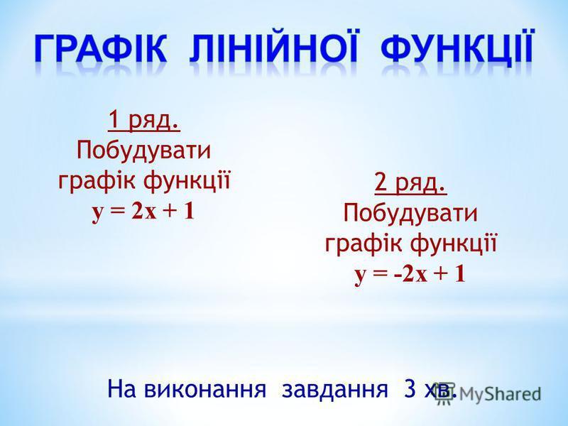 1 ряд. Побудувати графік функції y = 2x + 1 2 ряд. Побудувати графік функції y = -2x + 1 На виконання завдання 3 хв.