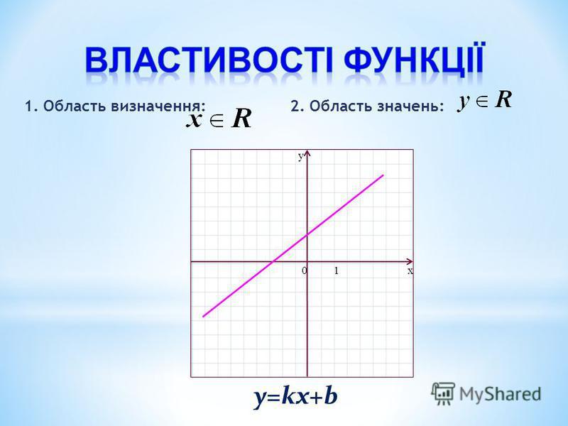x y 01 1. Область визначення:2. Область значень: y=kx+b