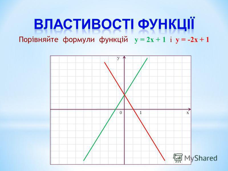 Порівняйте формули функцій y = 2x + 1 і y = -2x + 1 x y 01