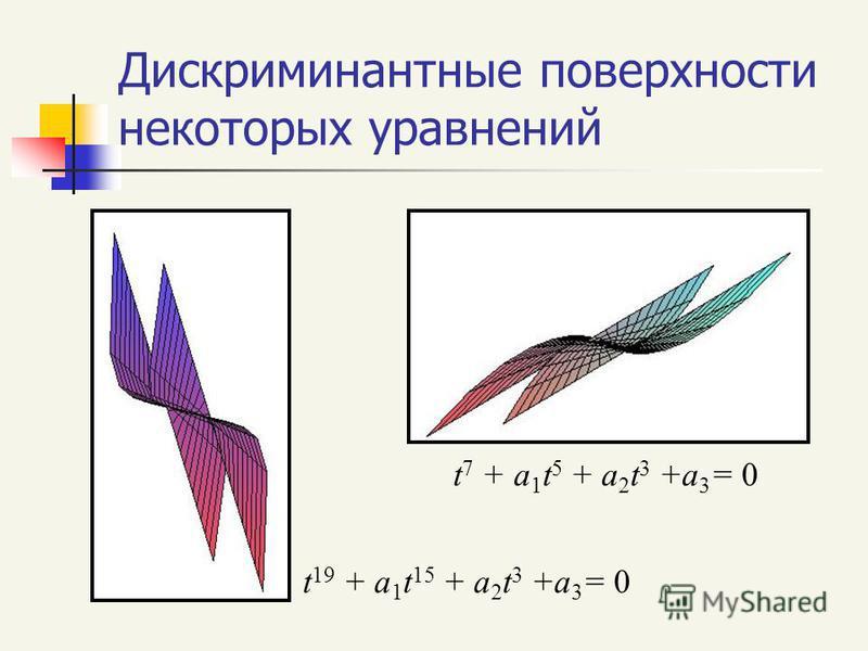 Дискриминантные поверхности некоторых уравнений t 19 + a 1 t 15 + a 2 t 3 +a 3 = 0 t 7 + a 1 t 5 + a 2 t 3 +a 3 = 0