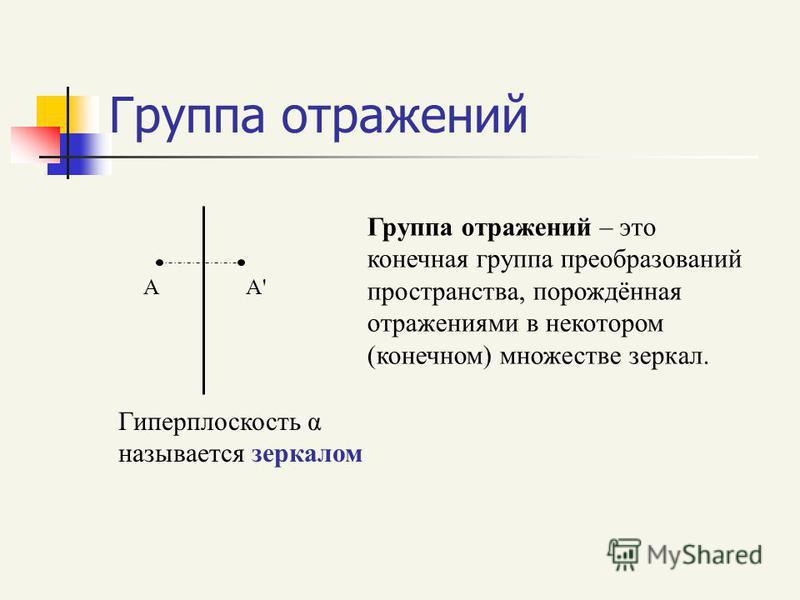 Группа отражений AA'A' Гиперплоскость α называется зеркалом Группа отражений – это конечная группа преобразований пространства, порождённая отражениями в некотором (конечном) множестве зеркал.