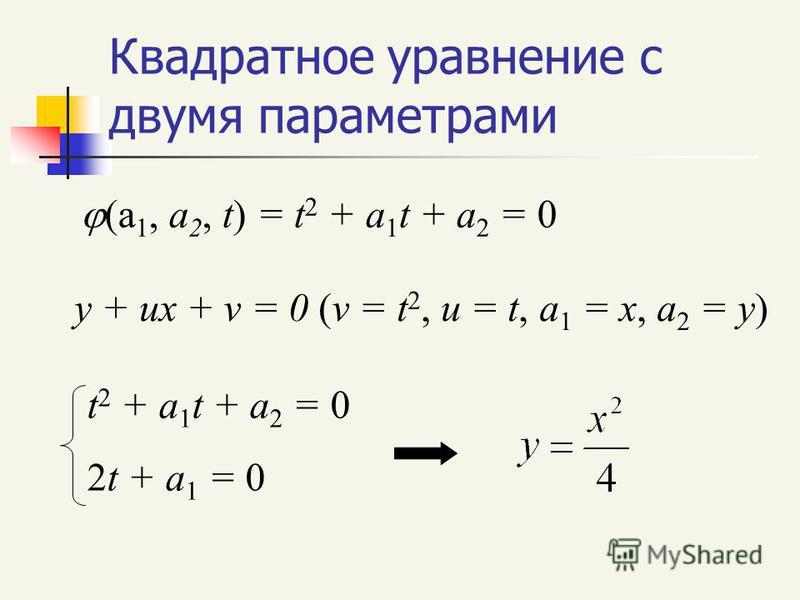 Квадратное уравнение с двумя параметрами y + ux + v = 0 (v = t 2, и = t, a 1 = x, a 2 = y) (a 1, a 2, t) = t 2 + a 1 t + a 2 = 0 t 2 + a 1 t + a 2 = 0 2t + a 1 = 0