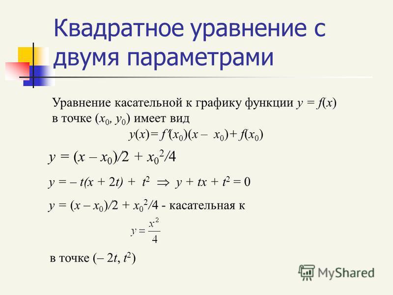Квадратное уравнение с двумя параметрами Уравнение касательной к графику функции y = f(x) в точке (x 0, y 0 ) имеет вид y(x)= f (x 0 )(x – x 0 )+ f(x 0 ) y = (x – x 0 )/2 + x 0 2 /4 y = – t(x + 2t) + t 2 y + tx + t 2 = 0 y = (x – x 0 )/2 + x 0 2 /4 -