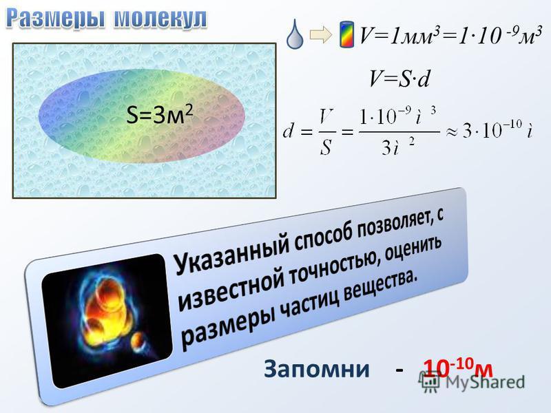 V=1 мм 3 =110 -9 м 3 V=Sd S=3 м 2 Запомни - 10 -10 м