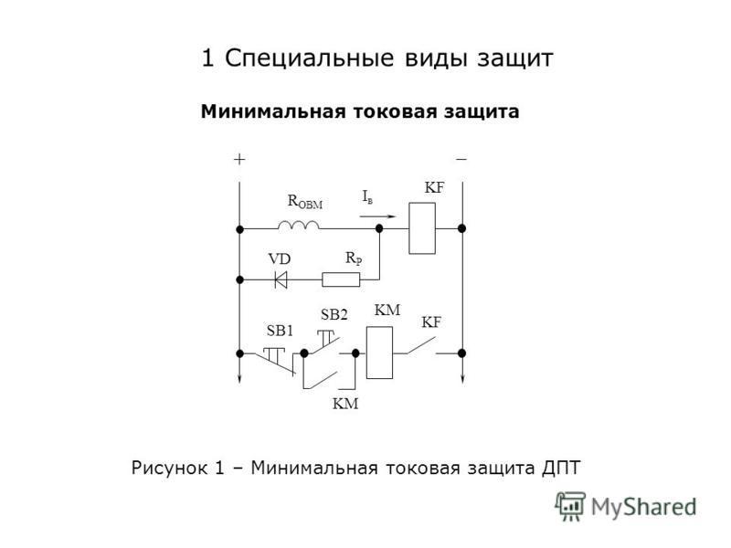 1 Специальные виды защит Минимальная токовая защита Рисунок 1 – Минимальная токовая защита ДПТ SB1 SB2 KM KF VD RPRP KF IвIв R OBM KM