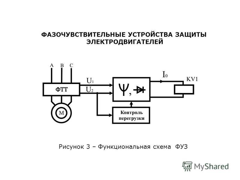 ФАЗОЧУВСТВИТЕЛЬНЫЕ УСТРОЙСТВА ЗАЩИТЫ ЭЛЕКТРОДВИГАТЕЛЕЙ Рисунок 3 – Функциональная схема ФУЗ