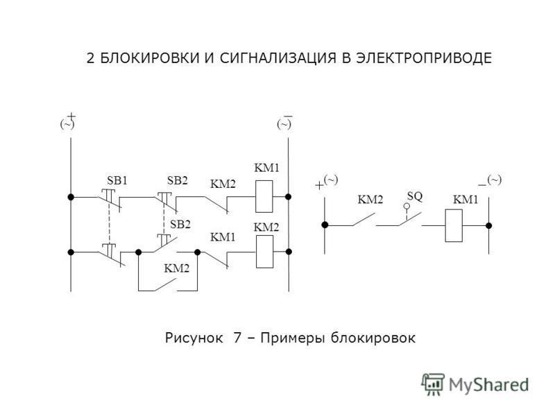 2 БЛОКИРОВКИ И СИГНАЛИЗАЦИЯ В ЭЛЕКТРОПРИВОДЕ Рисунок 7 – Примеры блокировок (~) SB1 SB2 KM1 KM2 KM1 (~) KM1KM2 SQ