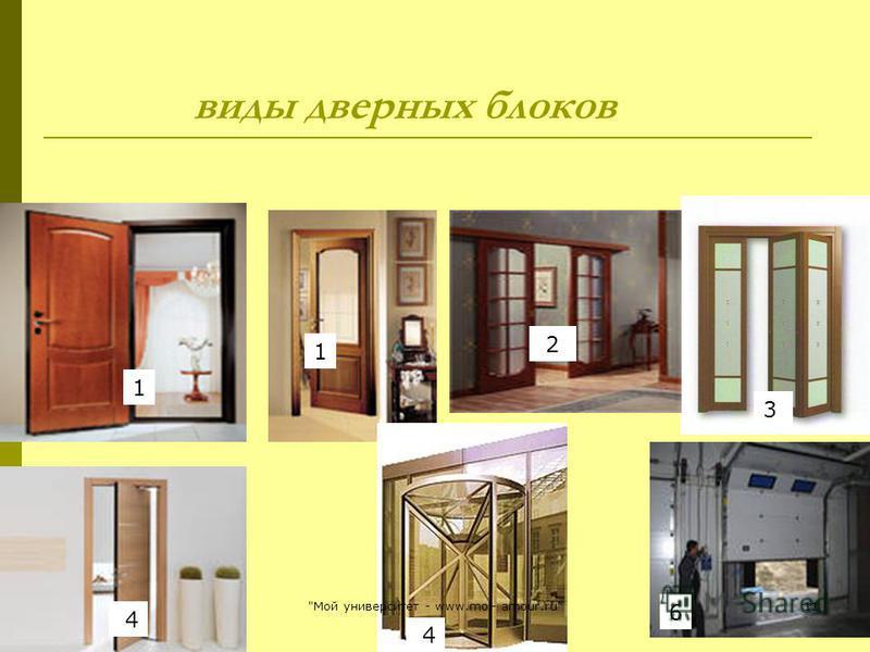 виды дверных блоков 1 2 3 4 1 4 6 11Мой университет - www.moi- amour.ru