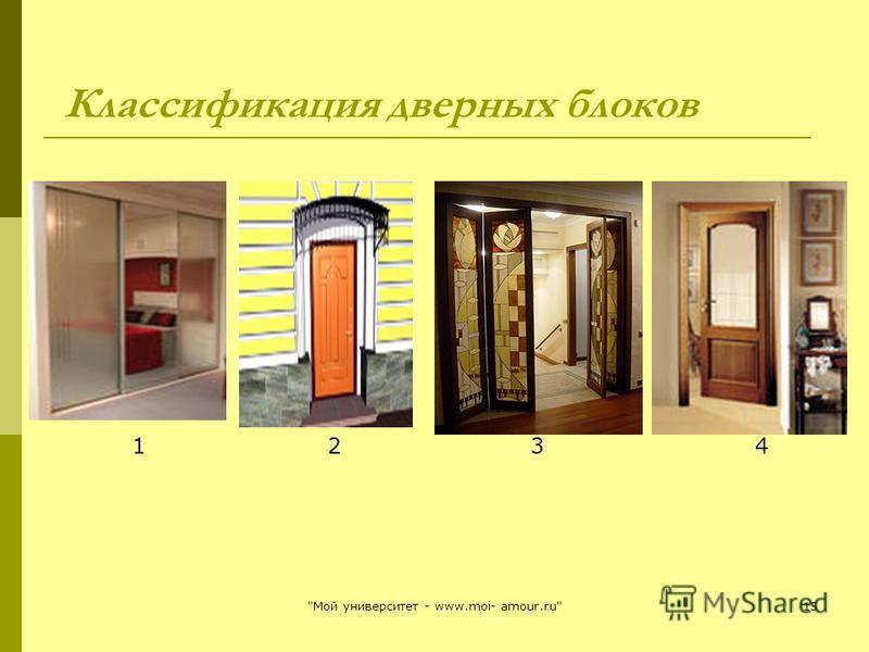 Классификация дверных блоков 1 23 4 15Мой университет - www.moi- amour.ru