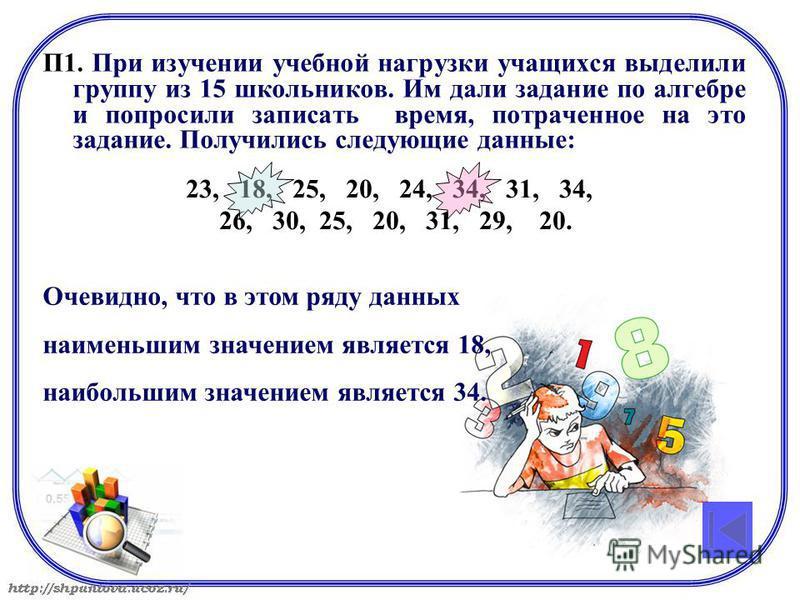 П1. При изучении учебной нагрузки учащихся выделили группу из 15 школьников. Им дали задание по алгебре и попросили записать время, потраченное на это задание. Получились следующие данные: 23, 18, 25, 20, 24, 34, 31, 34, 26, 30, 25, 20, 31, 29, 20. О