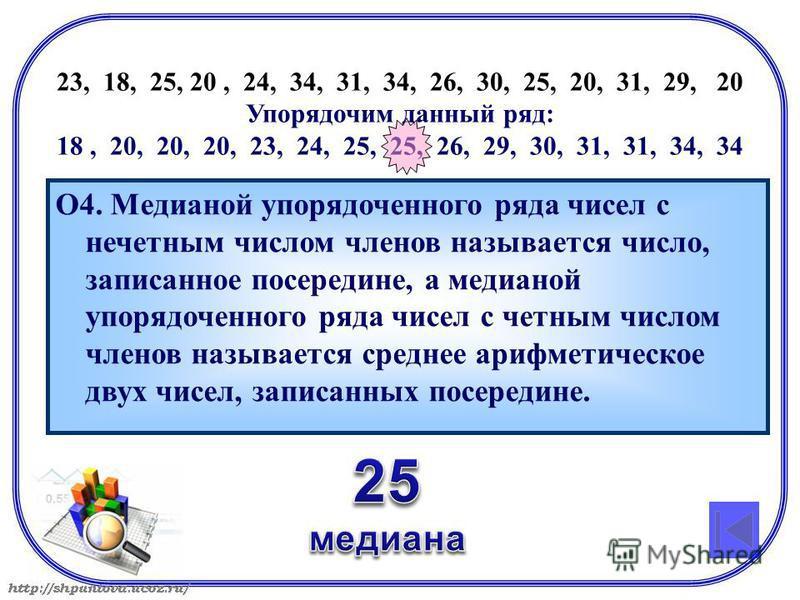 23, 18, 25, 20, 24, 34, 31, 34, 26, 30, 25, 20, 31, 29, 20 Упорядочим данный ряд: 18, 20, 20, 20, 23, 24, 25, 25, 26, 29, 30, 31, 31, 34, 34 О4. Медианой упорядоченного ряда чисел с нечетным числом членов называется число, записанное посередине, а ме