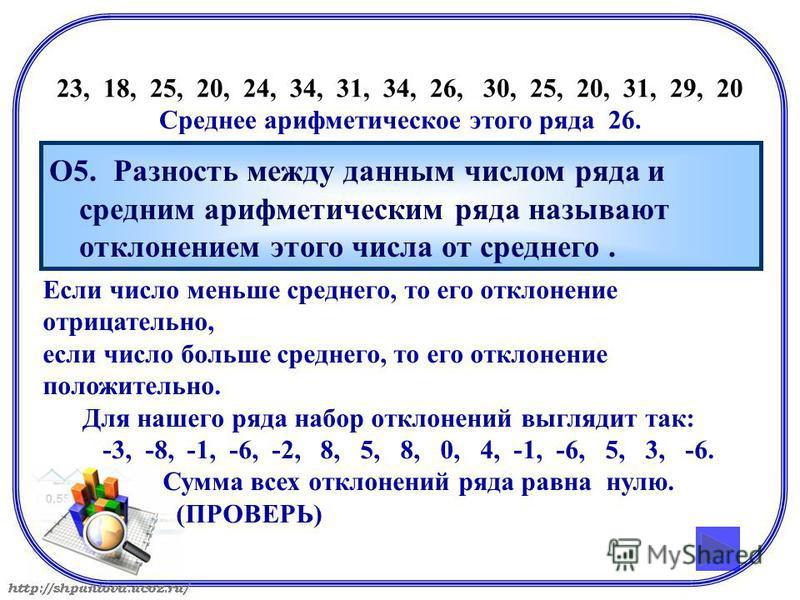 23, 18, 25, 20, 24, 34, 31, 34, 26, 30, 25, 20, 31, 29, 20 Среднее арифметическое этого ряда 26. О5. Разность между данным числом ряда и средним арифметическим ряда называют отклонением этого числа от среднего. Если число меньше среднего, то его откл