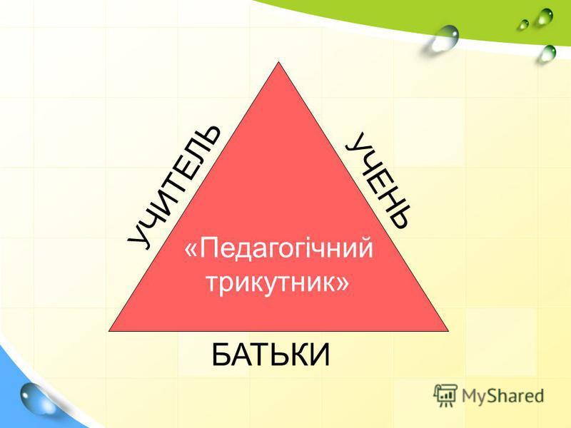 «Педагогічний трикутник» УЧИТЕЛЬ УЧЕНЬ БАТЬКИ