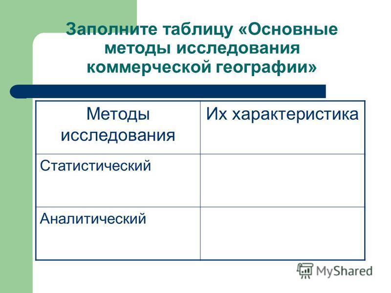 Заполните таблицу «Основные методы исследования коммерческой географии» Методы исследования Их характеристика Статистический Аналитический