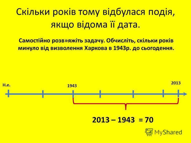Скільки років тому відбулася подія, якщо відома її дата. 2013 1943 Самостійно розв»яжіть задачу. Обчисліть, скільки років минуло від визволення Харкова в 1943р. до сьогодення. Н.е. 2013 – 1943 = 70