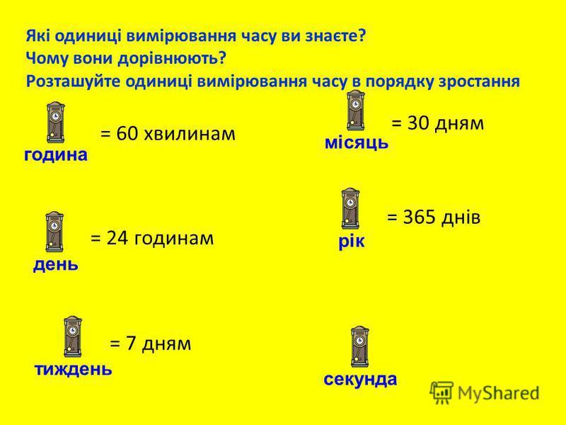 Які одиниці вимірювання часу ви знаєте? Чому вони дорівнюють? Розташуйте одиниці вимірювання часу в порядку зростання деньтижденьрікмісяцьгодинасекунда = 60 хвилинам = 24 годинам = 7 дням = 30 дням = 365 днів