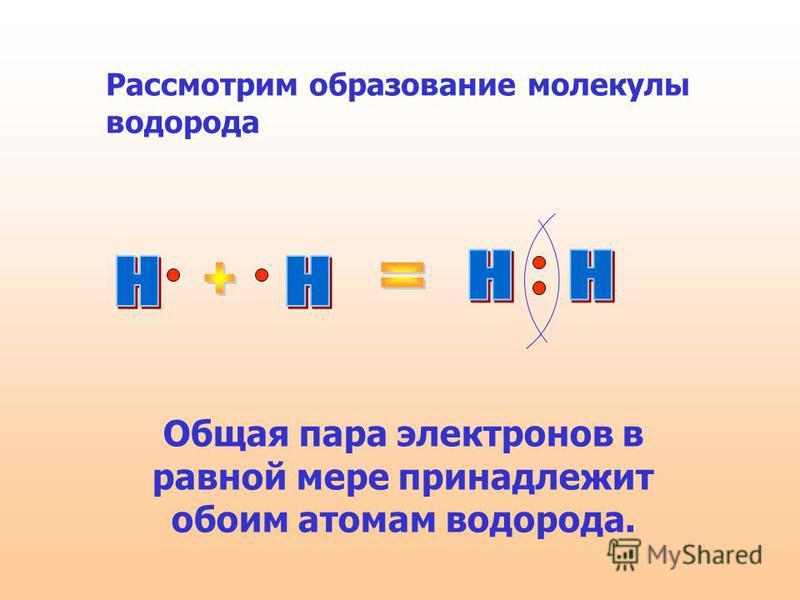 Рассмотрим образование молекулы водорода Общая пара электронов в равной мере принадлежит обоим атомам водорода.
