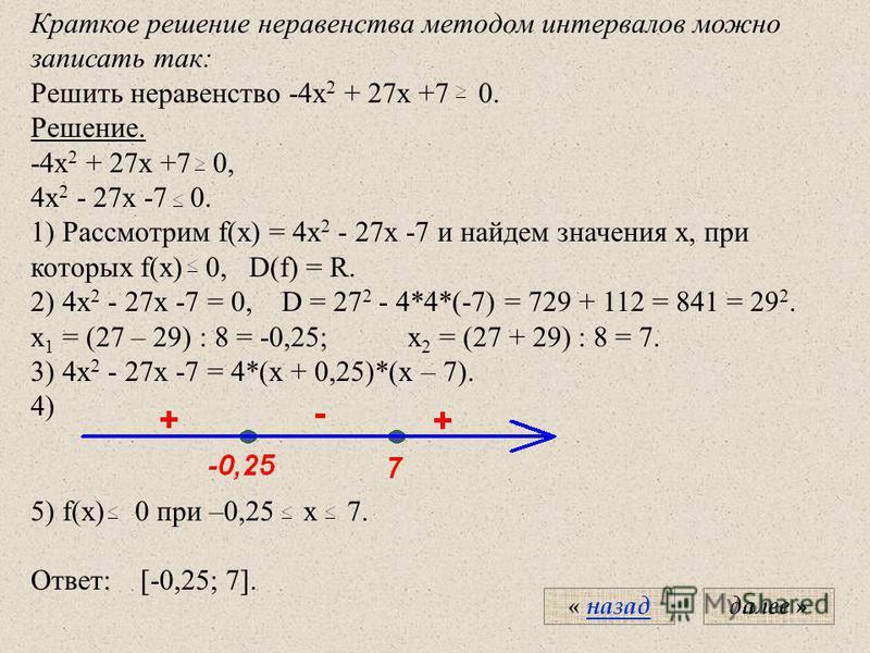 Краткое решение неравенства методом интервалов можно записать так: Решить неравенство -4 х 2 + 27 х +7 0. Решение. -4 х 2 + 27 х +7 0, 4 х 2 - 27 х -7 0. 1) Рассмотрим f(x) = 4 х 2 - 27 х -7 и найдем значения х, при которых f(x) 0, D(f) = R. 2) 4 х 2