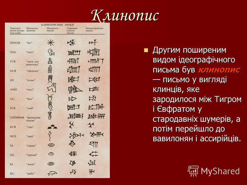 Клинопис Другим поширеним видом ідеографічного письма був клинопис письмо у вигляді клинців, яке зародилося між Тигром і Євфратом у стародавніх шумерів, а потім перейшло до вавилонян і ассирійців. Другим поширеним видом ідеографічного письма був клин