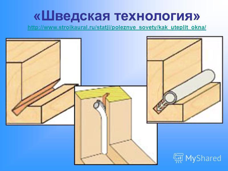 «Шведская технология» http://www.stroikaural.ru/statji/poleznye_sovety/kak_uteplit_okna/ http://www.stroikaural.ru/statji/poleznye_sovety/kak_uteplit_okna/