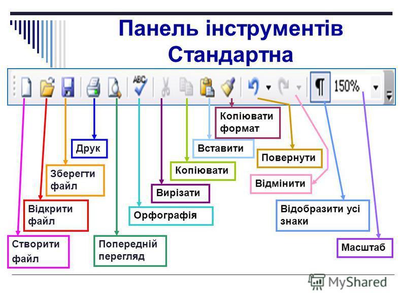 Панель інструментів Стандартна Створити файл Масштаб Орфографія Відобразити усі знаки Відкрити файл Зберегти файл Друк Попередній перегляд Вирізати Копіювати Вставити Копіювати формат Відмінити Повернути