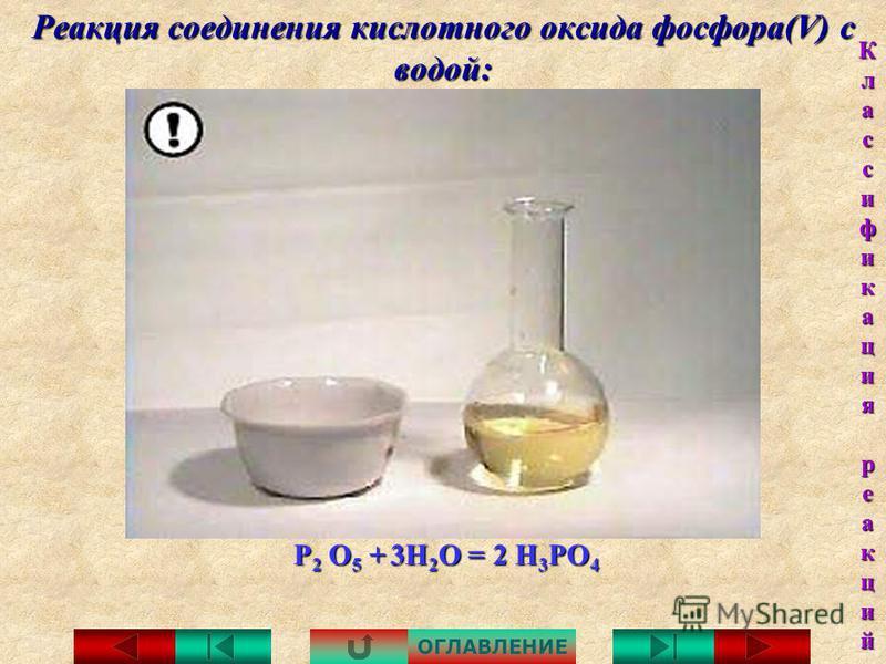 Реакции, идущие с изменением состава вещества 1. Реакции соединения – это такие реакции, при которых из двух и более веществ образуется одно сложное вещество. В неорганической химии все многообразие реакции В неорганической химии все многообразие реа
