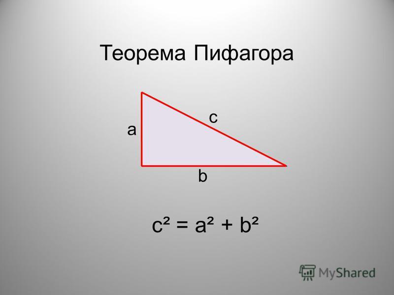Теорема Пифагора а b c c² = a² + b²