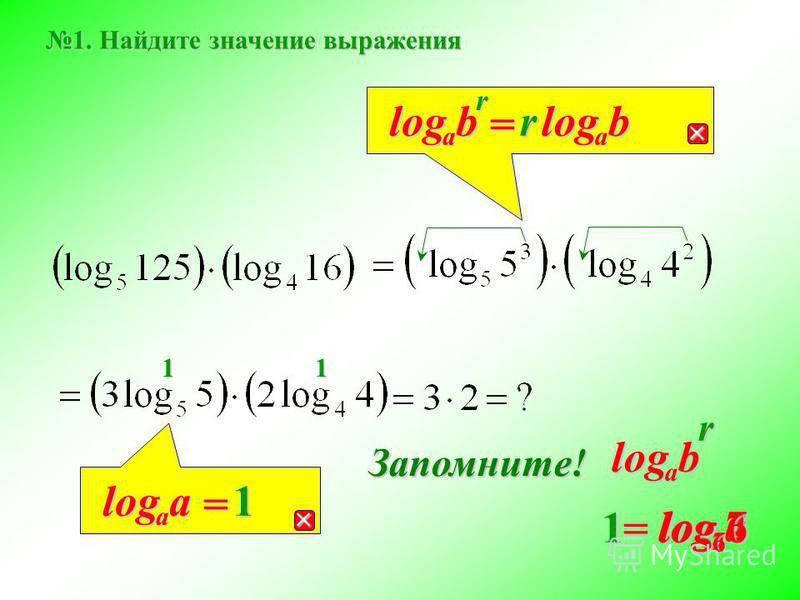 77log 1. Найдите значение выражения rb a log = rb a log a a log = 1 rbalog Запомните! aalog =144log66log11