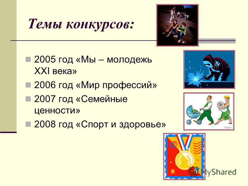 Темы конкурсов: 2005 год «Мы – молодежь XXI века» 2006 год «Мир профессий» 2007 год «Семейные ценности» 2008 год «Спорт и здоровье»