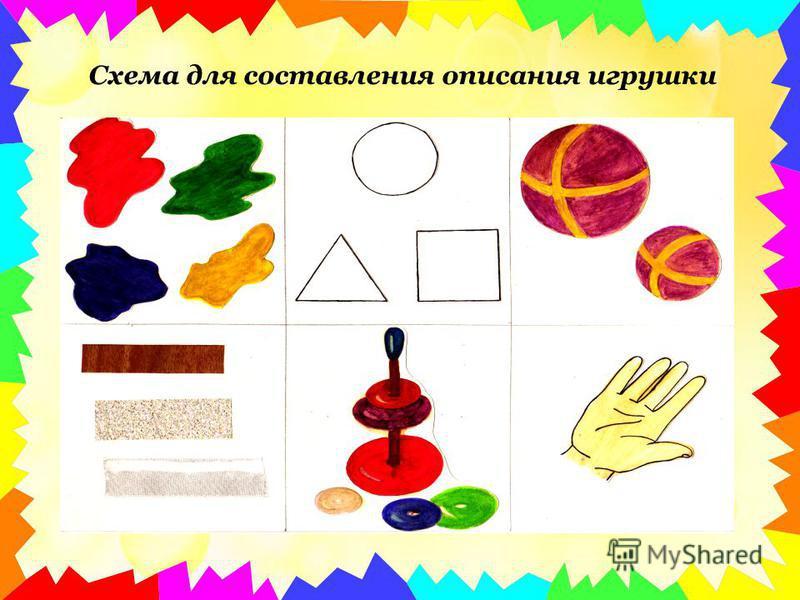 Схема для составления описания игрушки