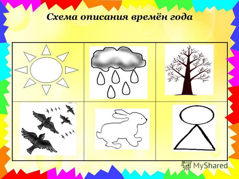 Схема описания времён года