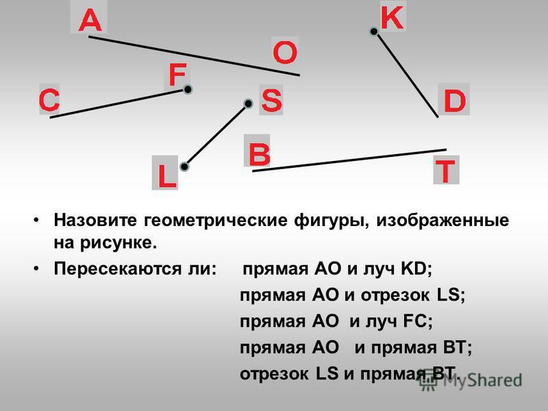 Назовите геометрические фигуры, изображенные на рисунке. Пересекаются ли: прямая АО и луч KD; прямая АО и отрезок LS; прямая АО и луч FC; прямая АО и прямая ВТ; отрезок LS и прямая ВТ.