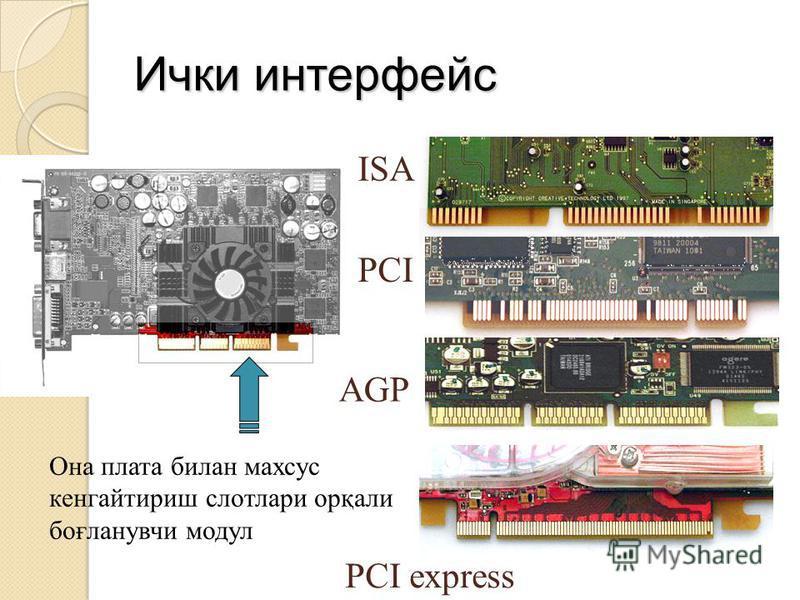 Ички интерфейс ISA PCI AGP PCI express Она плата билан махсус кенгайтириш слотлари орқали боғланувчи модул