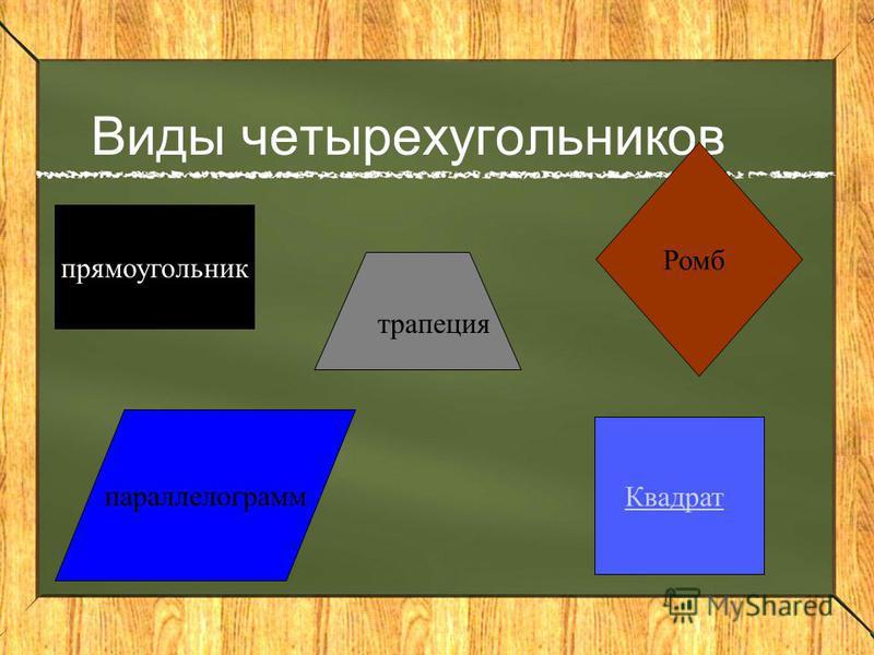 Виды четырехугольников прямоугольник параллелограмм Ромб Квадрат трапеция