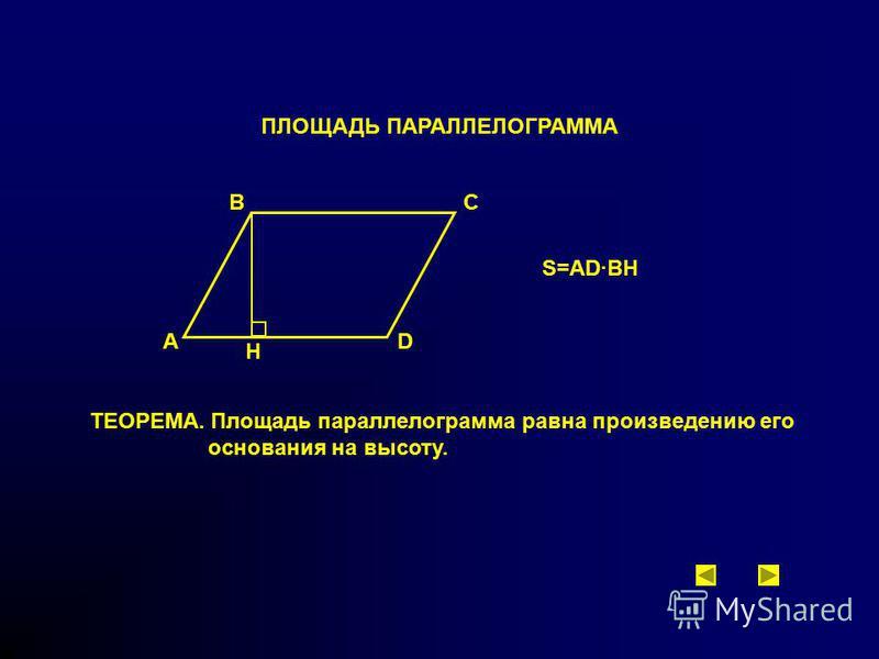 ПЛОЩАДЬ ПАРАЛЛЕЛОГРАММА S=AD·BH ТЕОРЕМА. Площадь параллелограмма равна произведению его основания на высоту. A BC D H