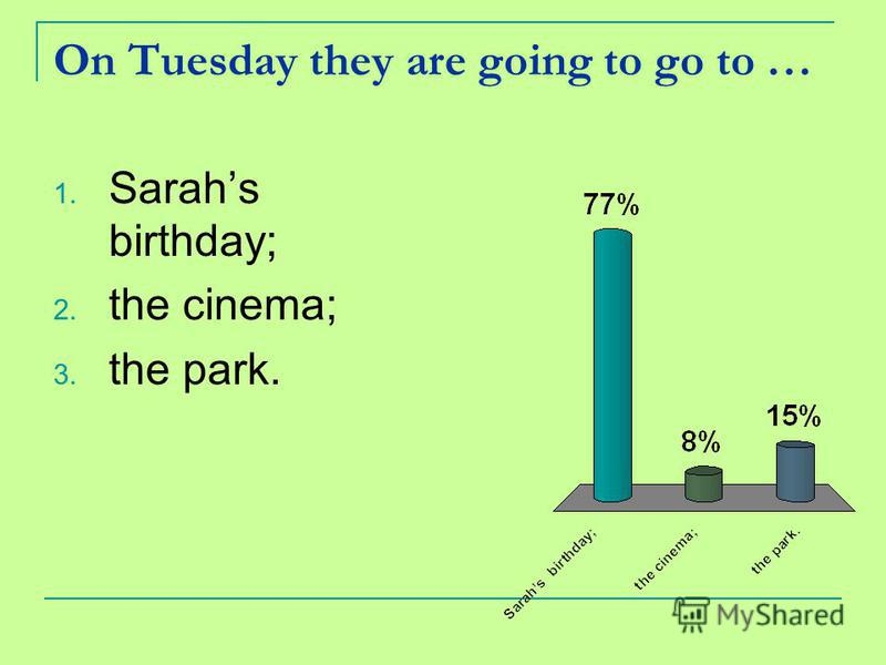 On Tuesday they are going to go to … 1. Sarahs birthday; 2. the cinema; 3. the park.