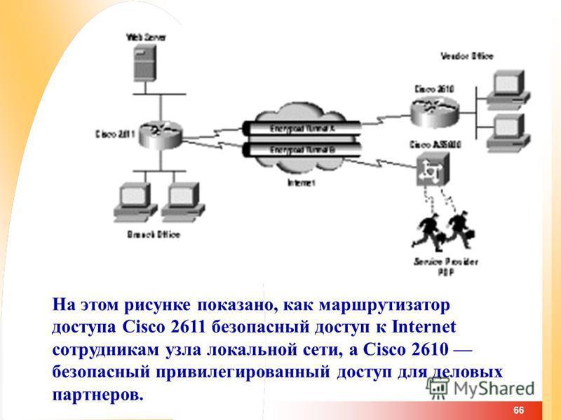 66 На этом рисунке показано, как маршрутизатор доступа Cisco 2611 безопасный доступ к Internet сотрудникам узла локальной сети, а Cisco 2610 безопасный привилегированный доступ для деловых партнеров.
