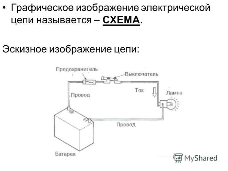 Графическое изображение электрической цепи называется – СХЕМА. Эскизное изображение цепи: