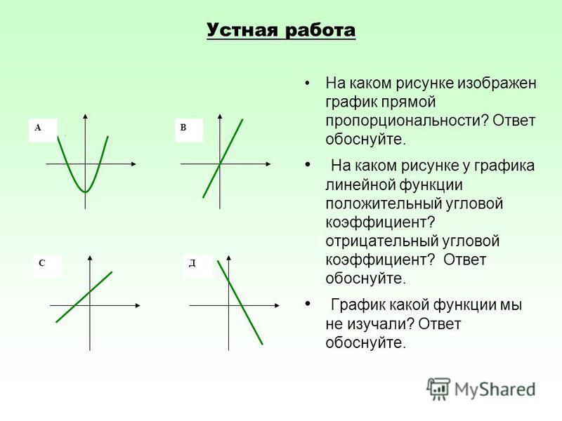 Устная работа На каком рисунке изображен график прямой пропорциональности? Ответ обоснуйте. На каком рисунке у графика линейной функции положительный угловой коэффициент? отрицательный угловой коэффициент? Ответ обоснуйте. График какой функции мы не