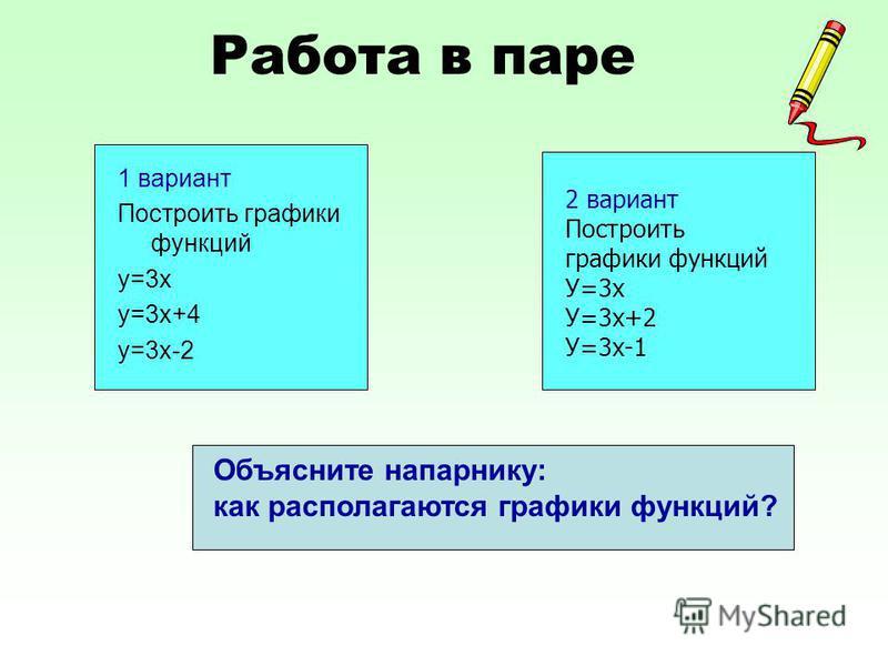 Работа в паре 1 вариант Построить графики функций у=3 х у=3 х+4 у=3 х-2 2 вариант Построить графики функций У=3 х У=3 х+2 У=3 х-1 Объясните напарнику: как располагаются графики функций?