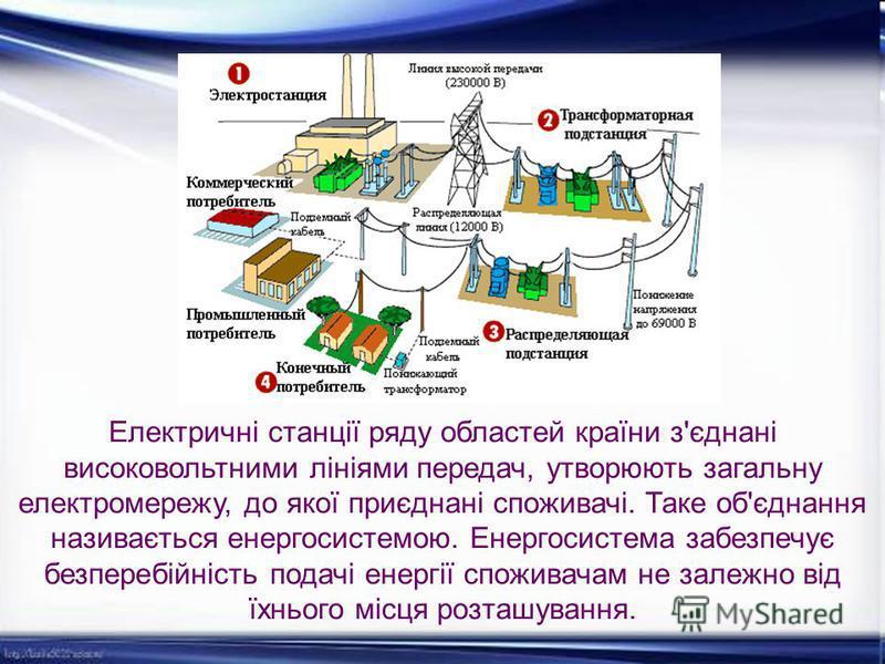 Електричні станції ряду областей країни з'єднані високовольтними лініями передач, утворюють загальну електромережу, до якої приєднані споживачі. Таке об'єднання називається енергосистемою. Енергосистема забезпечує безперебійність подачі енергії спожи